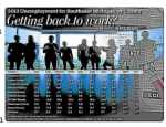 Kevin Martin's graphic for our unemployment story.